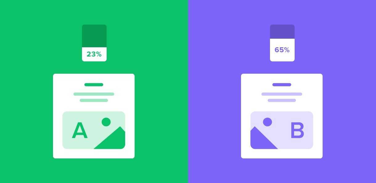 Email Marketing A/B Testing - Ultimate Guide - MailerLite