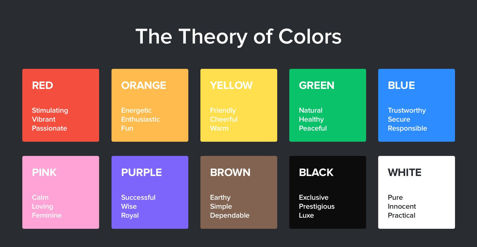 Color theory for emails