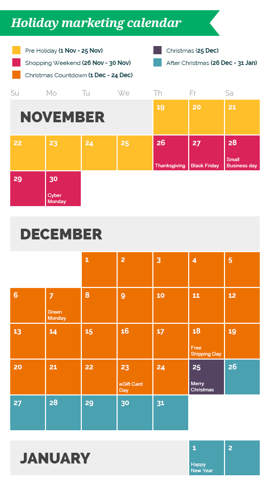 Christmas Email Marketing Calendar