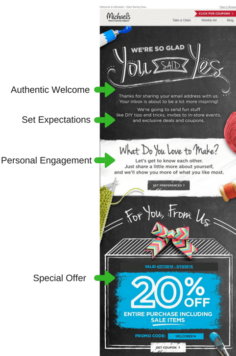 What is Email Marketing Automation? - Guide - MailerLite