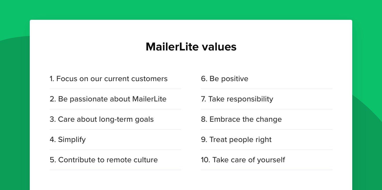 Valores MailerLite