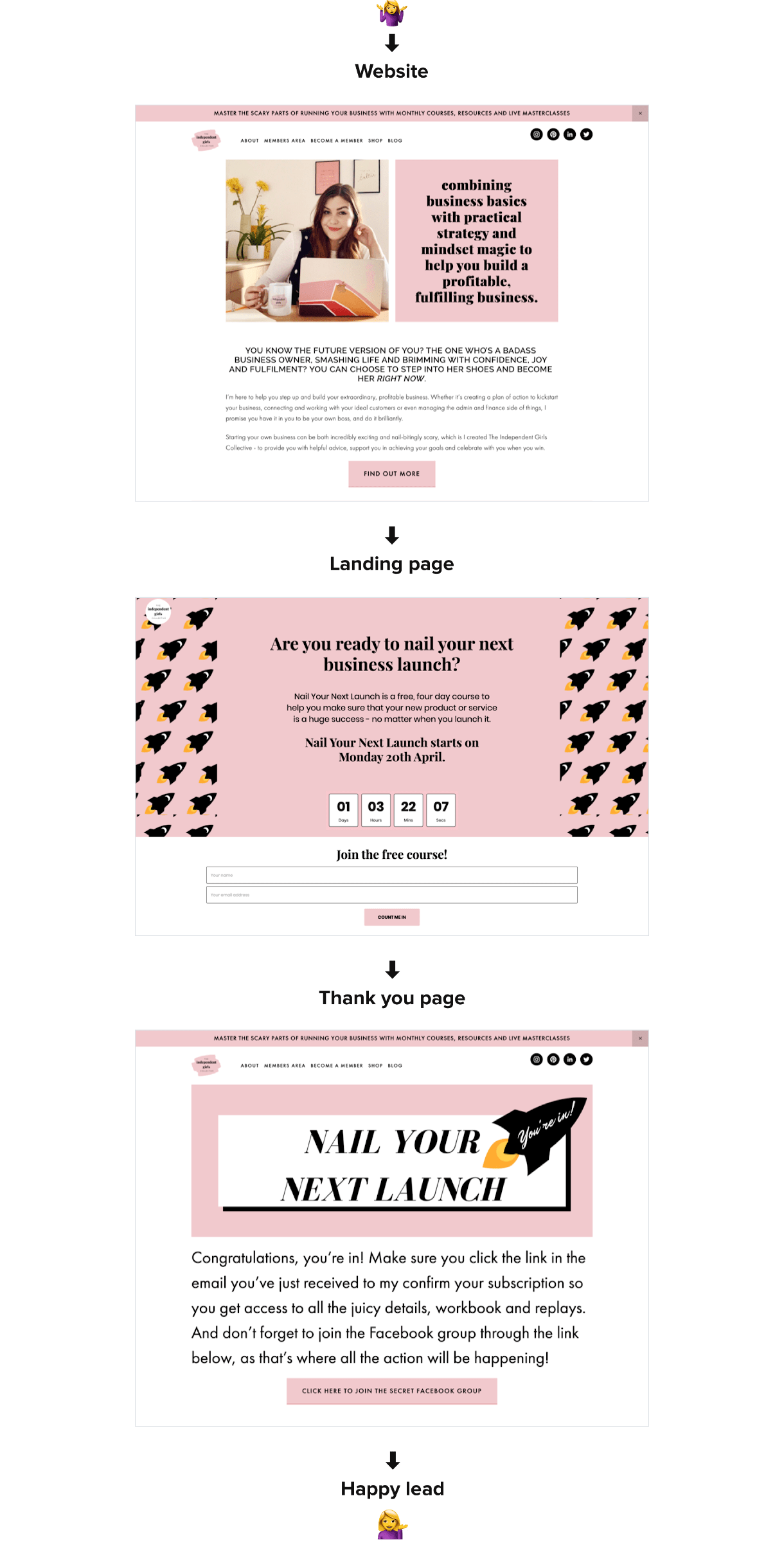 lead capture for landing page sequence The Independent Girls Collective aligned branding - mailerlite