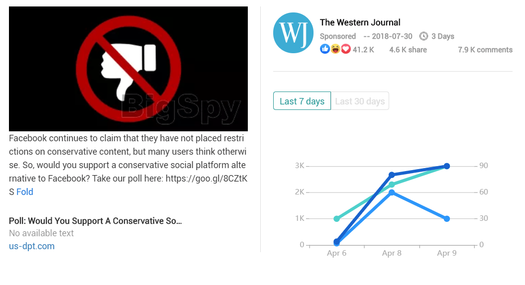 the western journal interactive poll example