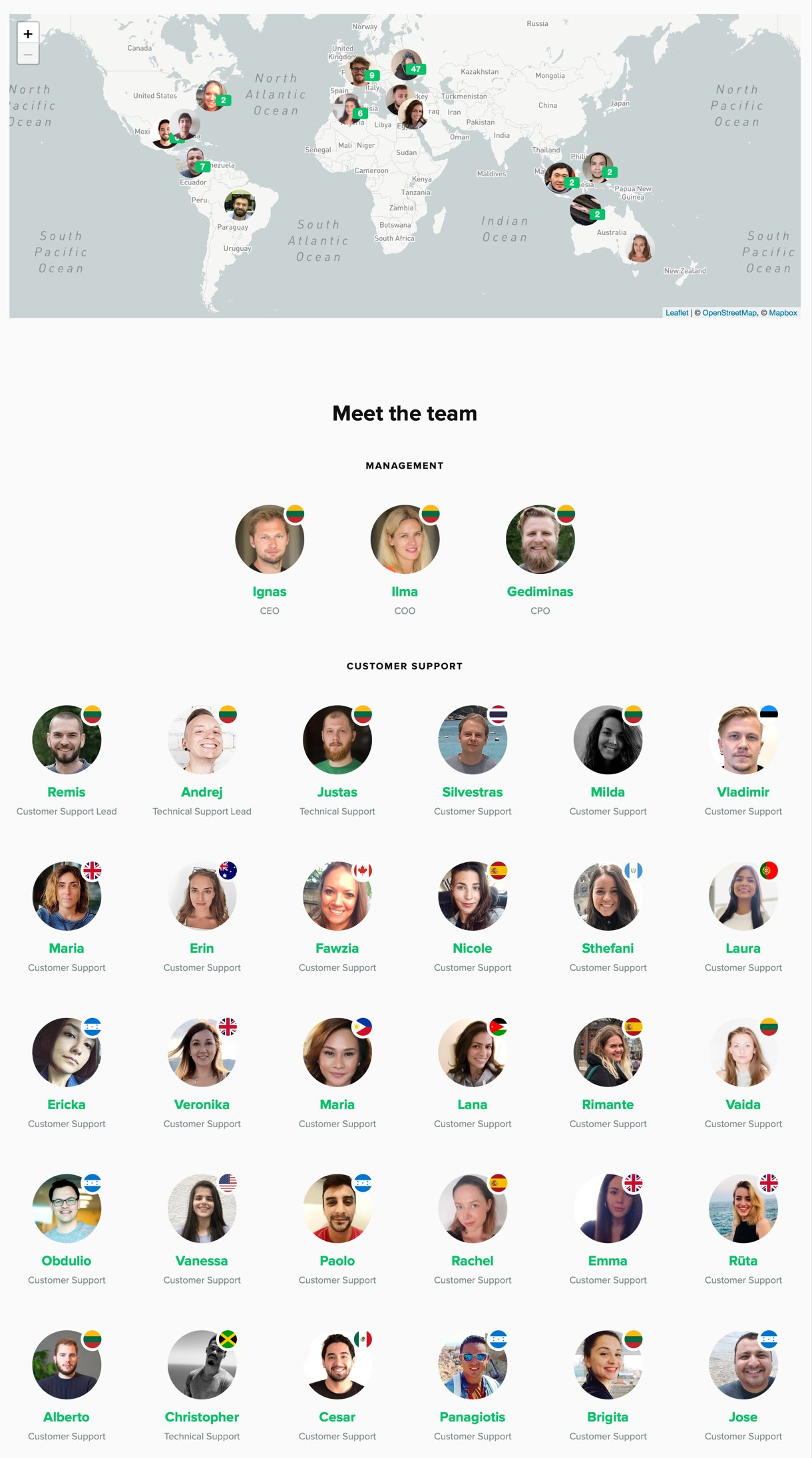 MailerLite about page example showing team members profile pictures