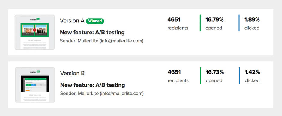 a/b split testing - email marketing - choosing winner - MailerLite