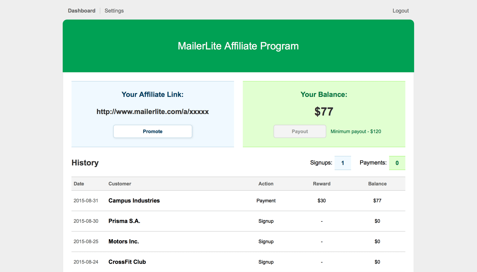 MailerLite Affiliate Dashboard